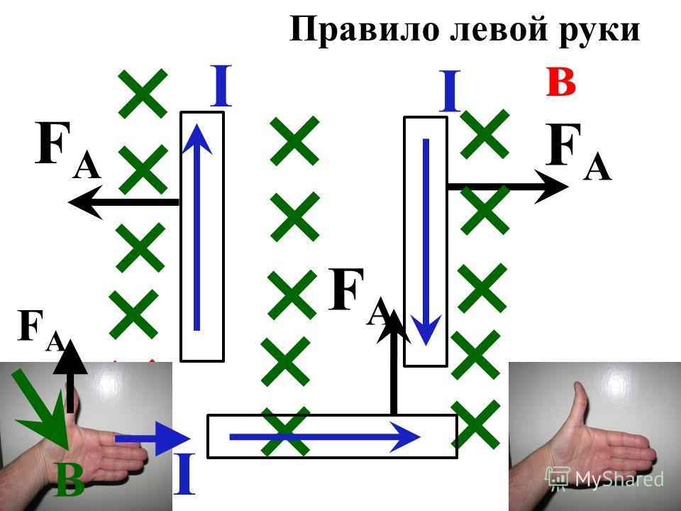 N S Правило левой руки FАFА FАFА I FАFА В В ПРАВУЮ ручку ручечку… Воткнуть в ЛЕВУЮ ручечку… 4 пальца по движению плюсов (I) БОЛЬШОЙ ПАЛЕЦ ПО СИЛЕ B