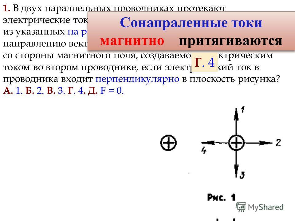I1I1 I3I3 I2I2 В1В1 FАFА В1В1 FАFА В з а и м о д е й с т в и е т о к о в Сонаправленные магнитно притягиваются «буравчик» «левой руки» «левой руки» Противоположно-направленные магнитно отталкиваются I FАFА В