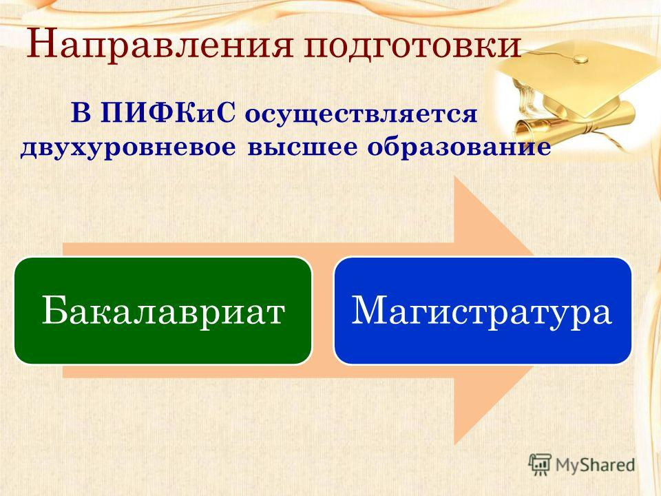 Бакалавриат Магистратура Направления подготовки В ПИФКиС осуществляется двухуровневое высшее образование