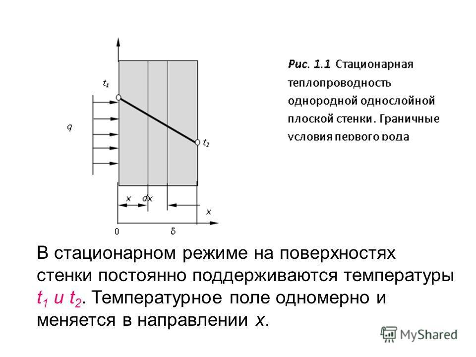 В стационарном режиме на поверхностях стенки постоянно поддерживаются температуры t 1 и t 2. Температурное поле одномерно и меняется в направлении х.