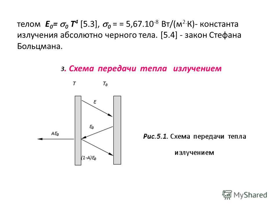 телом E 0 = 0 T 4 [5.3], 0 = = 5,67.10 -8 Вт/(м 2. К)- константа излучения абсолютно черного тела. [5.4] - закон Стефана Больцмана. 3. Схема передачи тепла излучением
