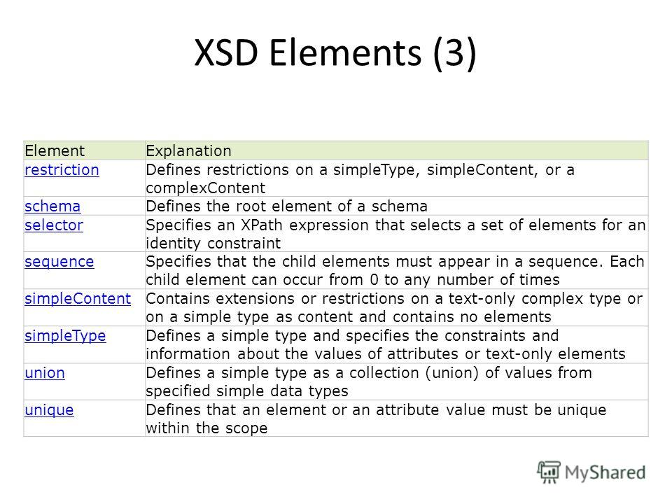 XSD Elements (3) ElementExplanation restrictionDefines restrictions on a simpleType, simpleContent, or a complexContent schemaDefines the root element of a schema selectorSpecifies an XPath expression that selects a set of elements for an identity co