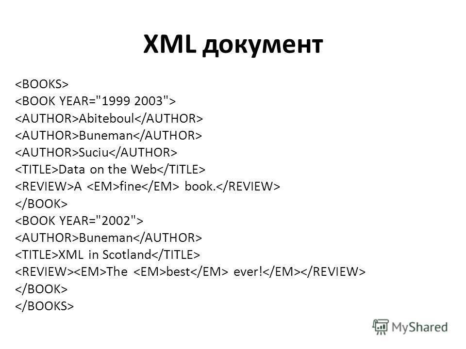 XML документ Abiteboul Buneman Suciu Data on the Web A fine book. Buneman XML in Scotland The best ever!