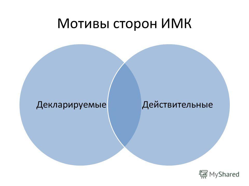 Мотивы сторон ИМК Декларируемые Действительные