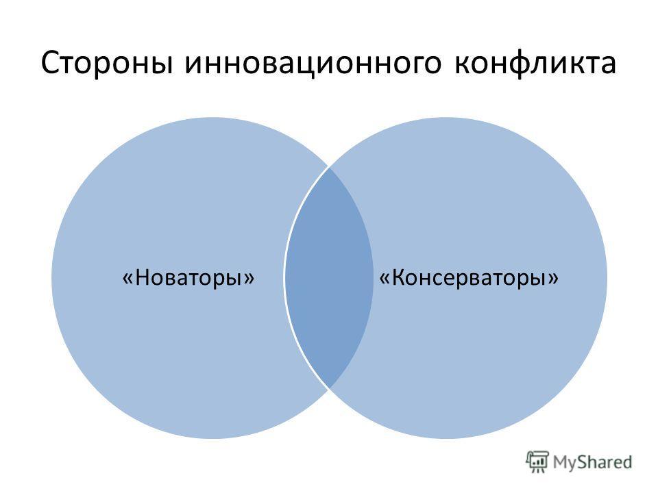 Стороны инновационного конфликта «Новаторы»«Консерваторы»