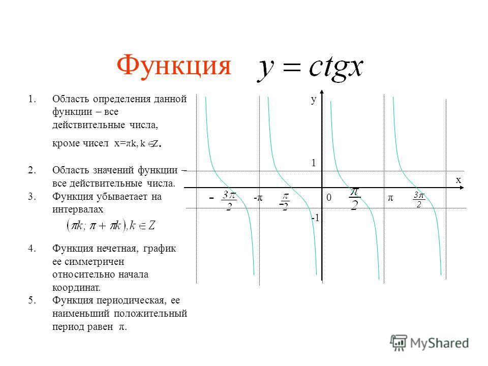 Функция 1. Область определения данной функции – все действительные числа, кроме чисел х= πk, k Z. 2. Область значений функции – все действительные числа. 3. Функция убывает на интервалах 4. Функция нечетная, график ее симметричен относительно начала