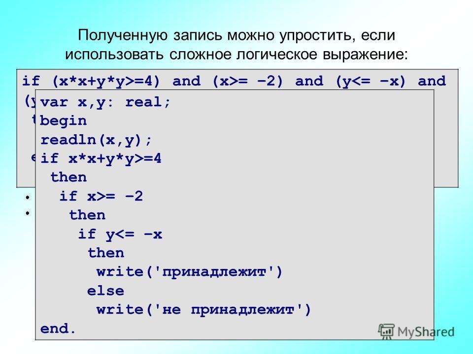Полученную запись можно упростить, если использовать сложное логическое выражение: Мы получили ответ на второй вопрос. Для того, чтобы ответить на первый вопрос, представим исходный текст программы в структурированном виде: if (x*x+y*y>=4) and (x>= –