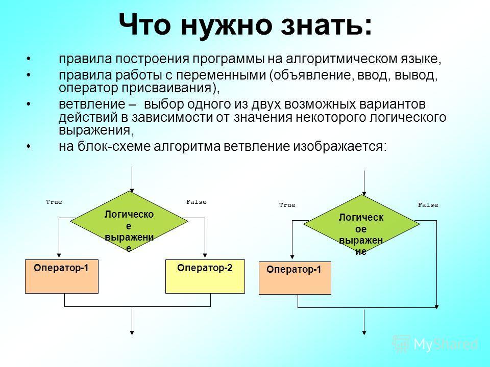 Что нужно знать: правила построения программы на алгоритмическом языке, правила работы с переменными (объявление, ввод, вывод, оператор присваивания), ветвление – выбор одного из двух возможных вариантов действий в зависимости от значения некоторого
