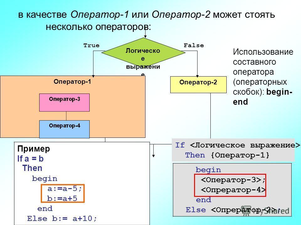 в качестве Оператор-1 или Оператор-2 может стоять несколько операторов: Логическо е выражение Оператор-1 Оператор-2 TrueFalse Использование составного оператора (операторных скобок): begin- end If Then {Оператор-1} begin ; end Else ; Пример If a = b