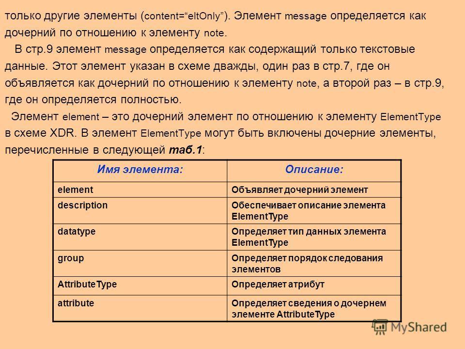 только другие элементы ( content=eltOnly ). Элемент message определяется как дочерний по отношению к элементу note. В стр.9 элемент message определяется как содержащий только текстовые данные. Этот элемент указан в схеме дважды, один раз в стр.7, где