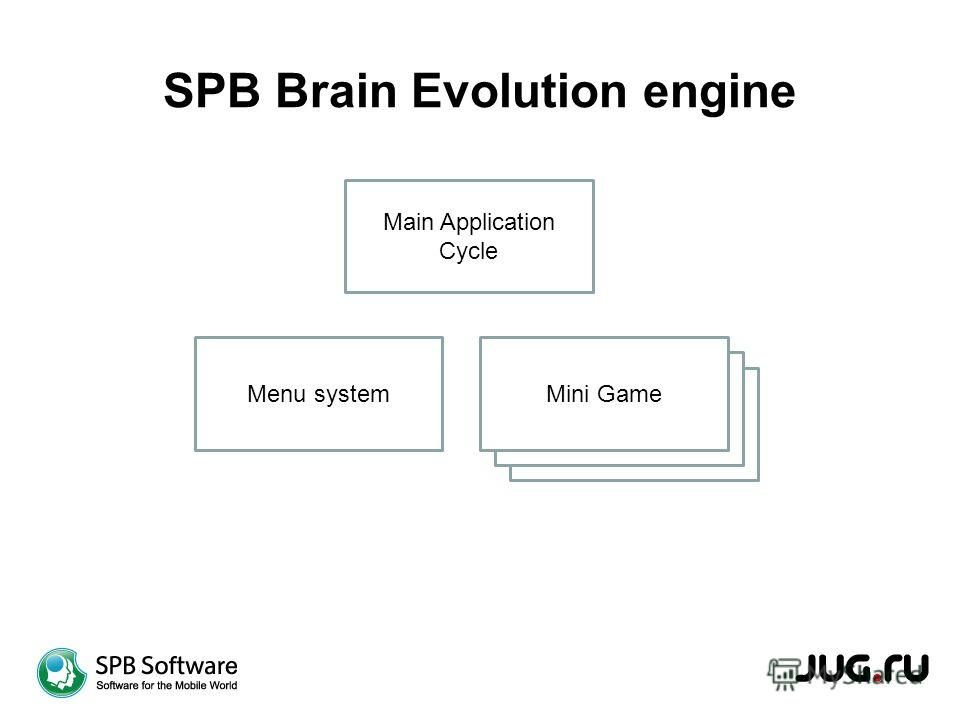 SPB Brain Evolution engine Main Application Cycle Menu system Mini Game