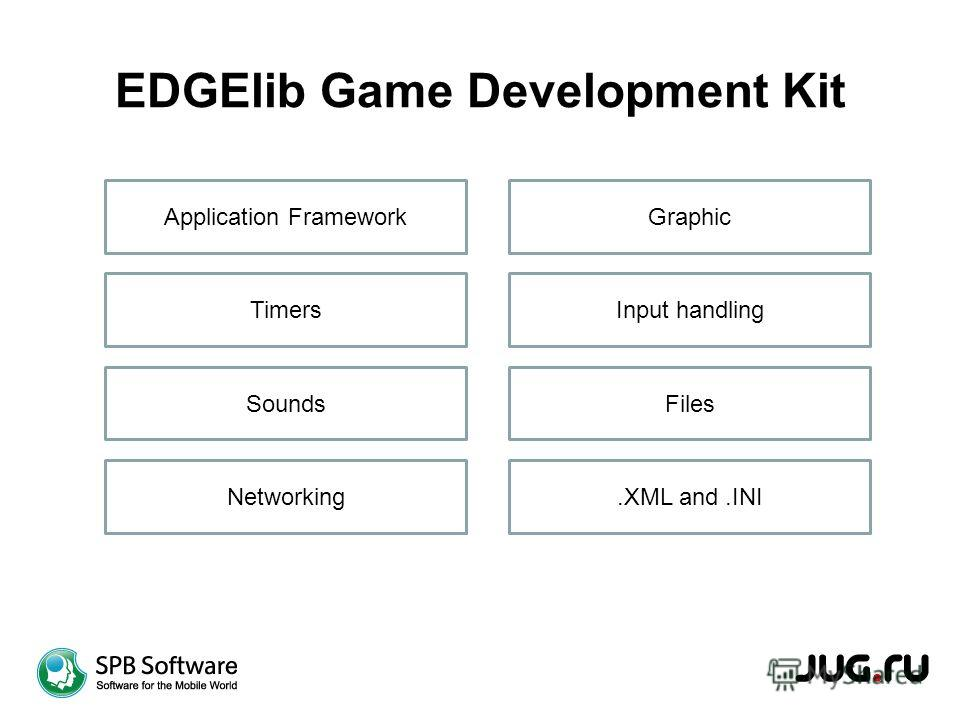 EDGElib Game Development Kit Application FrameworkGraphic Timers FilesSounds.XML and.ININetworking Input handling
