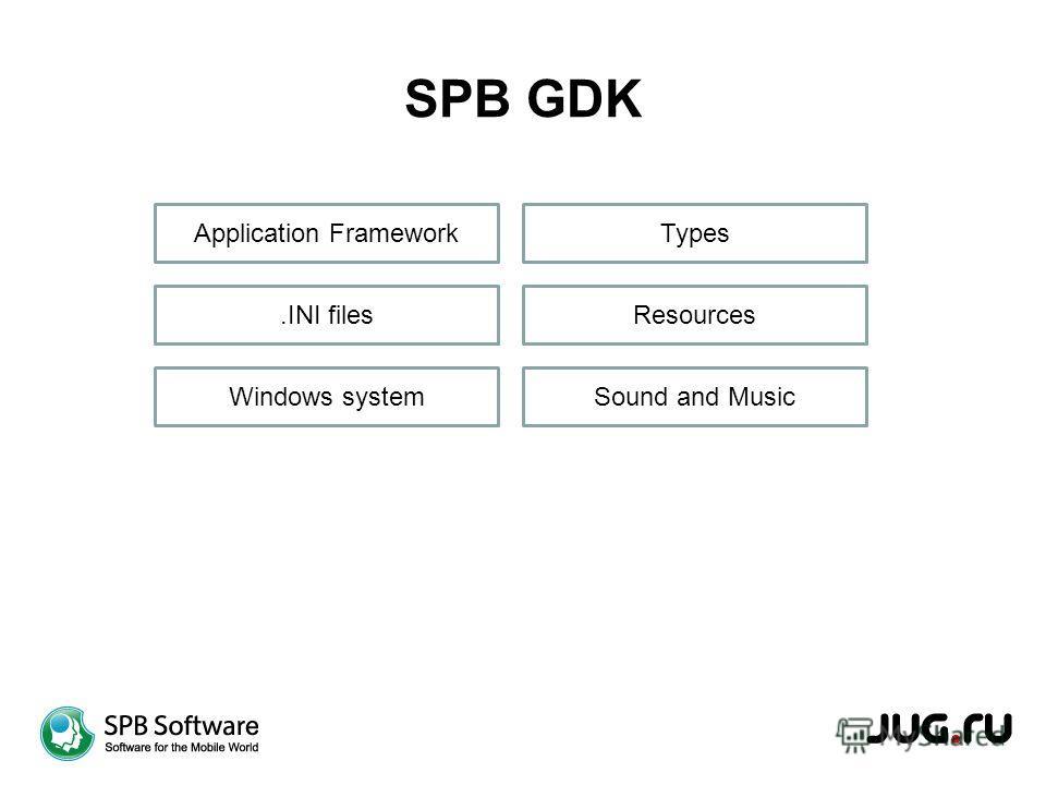 SPB GDK TypesApplication Framework Sound and Music.INI filesResources Windows system