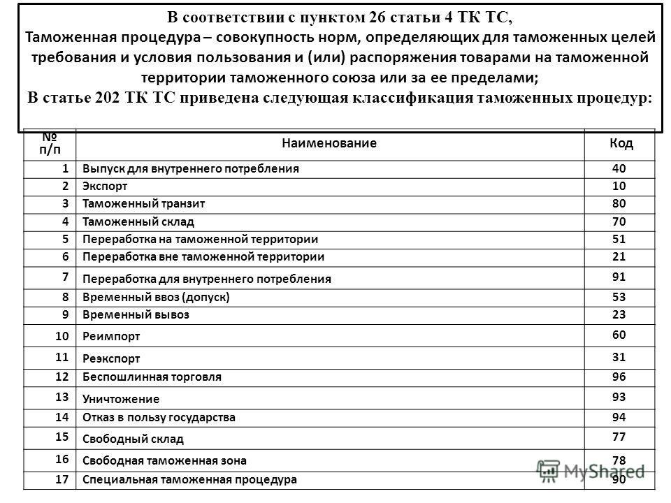 Пункт 20 части 3 статьи 149 НК РФ Операции, не подлежащие налогообложению 20) реализация продукции собственного производства организаций, занимающихся производством сельскохозяйственной продукции, удельный вес доходов от реализации которой в общей су