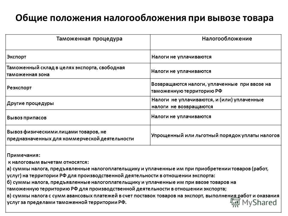 2. При вывозе товаров с территории Российской Федерации налогообложение производится в следующем порядке: 1) при вывозе товаров с территории Российской Федерации в таможенной процедуре экспорта налог не уплачивается. Указанный в настоящем подпункте п