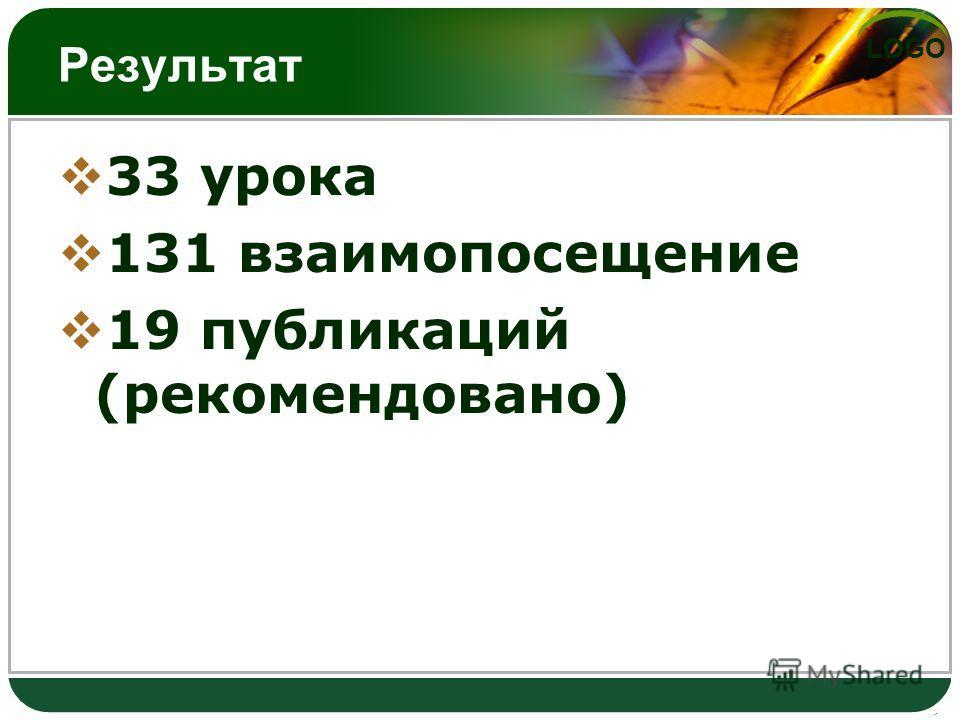 LOGO Результат 33 урока 131 взаимопосещение 19 публикаций (рекомендовано)