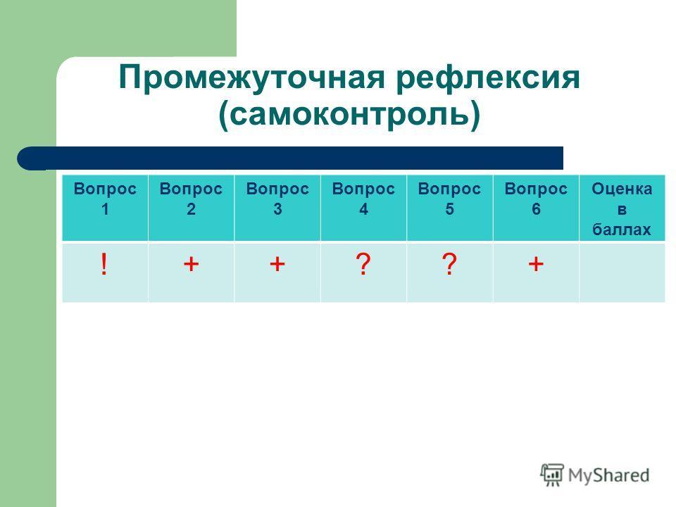 Промежуточная рефлексия (самоконтроль) Вопрос 1 Вопрос 2 Вопрос 3 Вопрос 4 Вопрос 5 Вопрос 6 Оценка в баллах !++??+