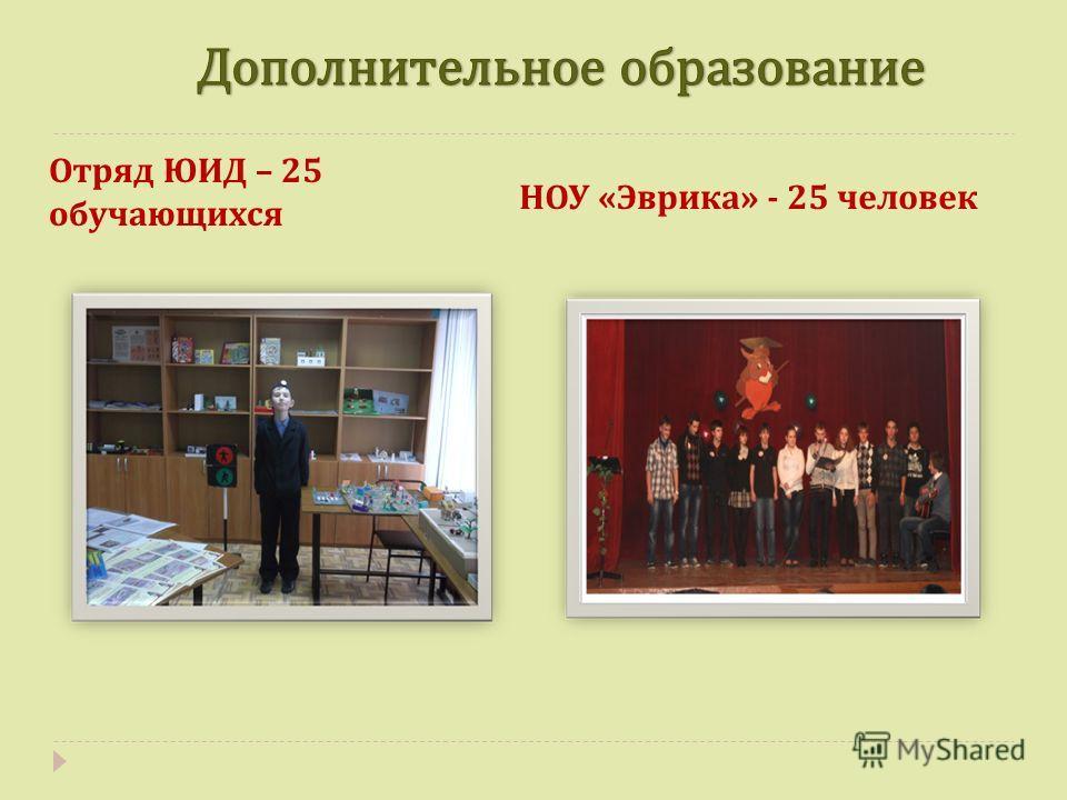 Отряд ЮИД – 25 обучающихся НОУ « Эврика » - 25 человек