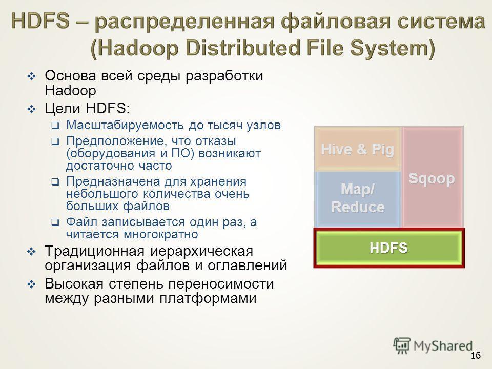 Основа всей среды разработки Hadoop Цели HDFS: Масштабируемость до тысяч узлов Предположение, что отказы (оборудования и ПО) возникают достаточно часто Предназначена для хранения небольшого количества очень больших файлов Файл записывается один раз,