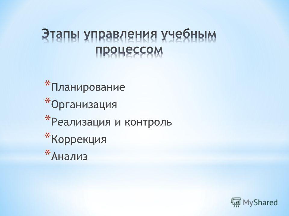 * Планирование * Организация * Реализация и контроль * Коррекция * Анализ