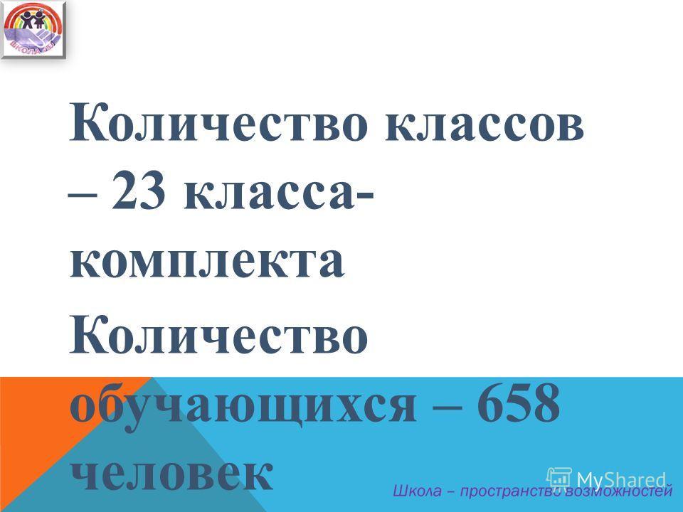 Количество классов – 23 класса- комплекта Количество обучающихся – 658 человек