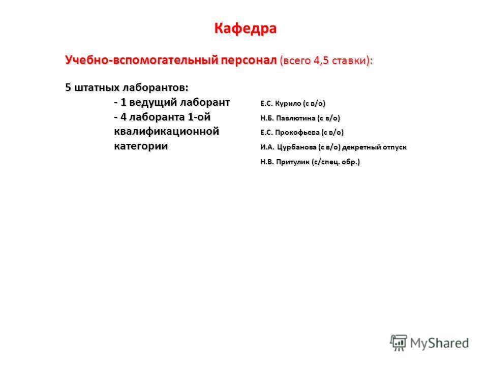 Кафедра Учебно-вспомогательный персонал (всего 4,5 ставки): 5 штатных лаборантов: - 1 ведущий лаборант Е.С. Курило (с в/о) - 4 лаборанта 1-ой Н.Б. Павлютина (с в/о) квалификационной Е.С. Прокофьева (с в/о) категории И.А. Цурбанова (с в/о) декретный о