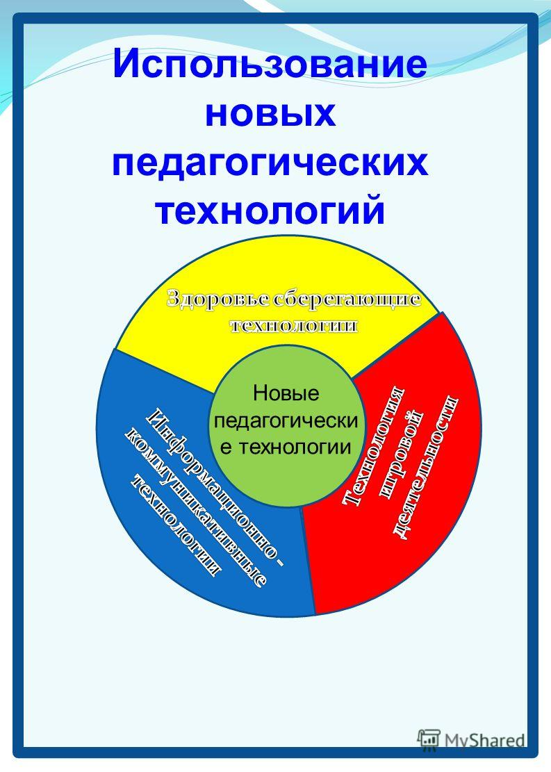 Использование новых педагогических технологий Новые педагогически е технологии