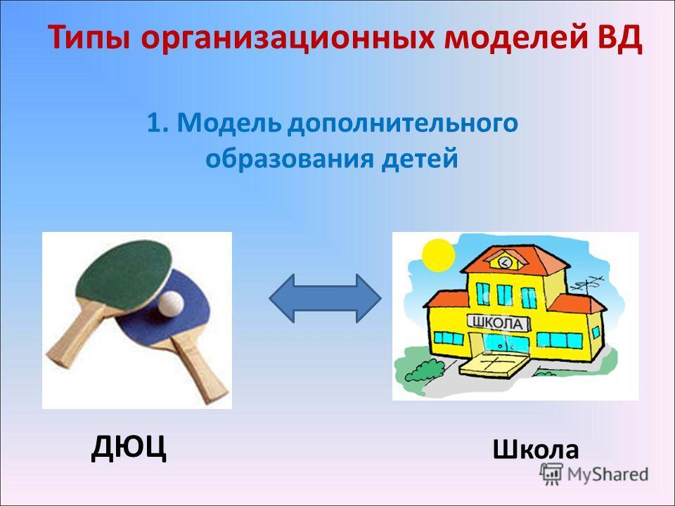 ДЮЦ Школа Типы организационных моделей ВД 1. Модель дополнительного образования детей