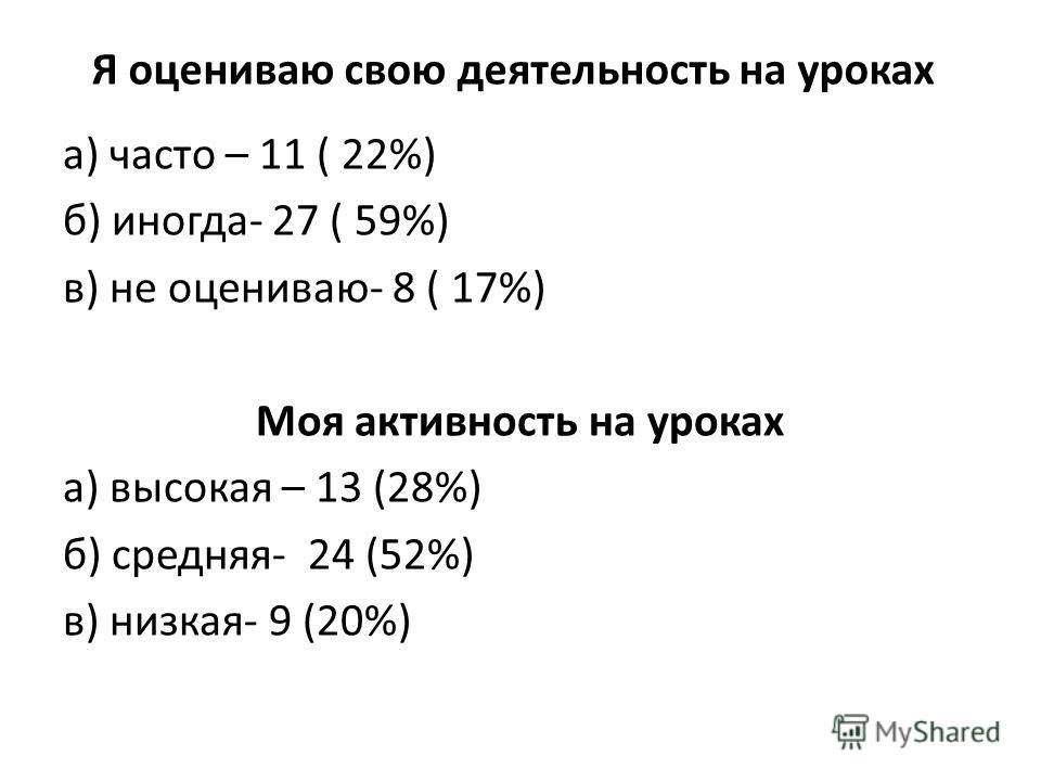 Я оцениваю свою деятельность на уроках а) часто – 11 ( 22%) б) иногда- 27 ( 59%) в) не оцениваю- 8 ( 17%) Моя активность на уроках а) высокая – 13 (28%) б) средняя- 24 (52%) в) низкая- 9 (20%)