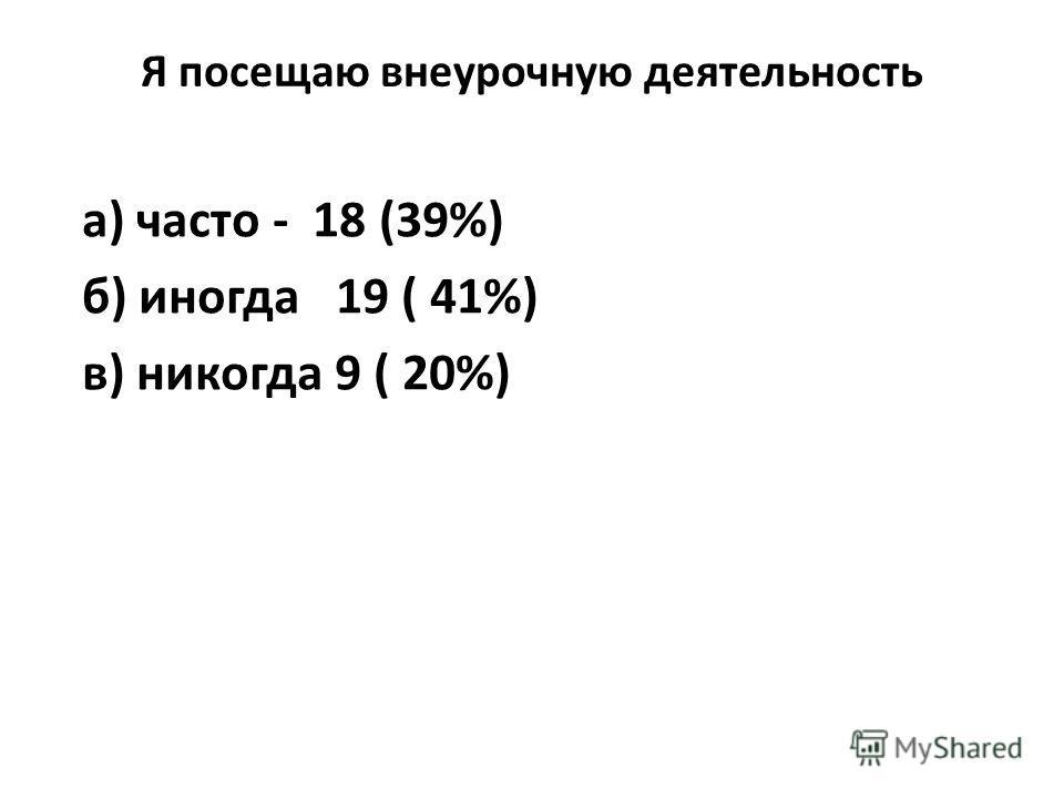 Я посещаю внеурочную деятельность а) часто - 18 (39%) б) иногда 19 ( 41%) в) никогда 9 ( 20%)