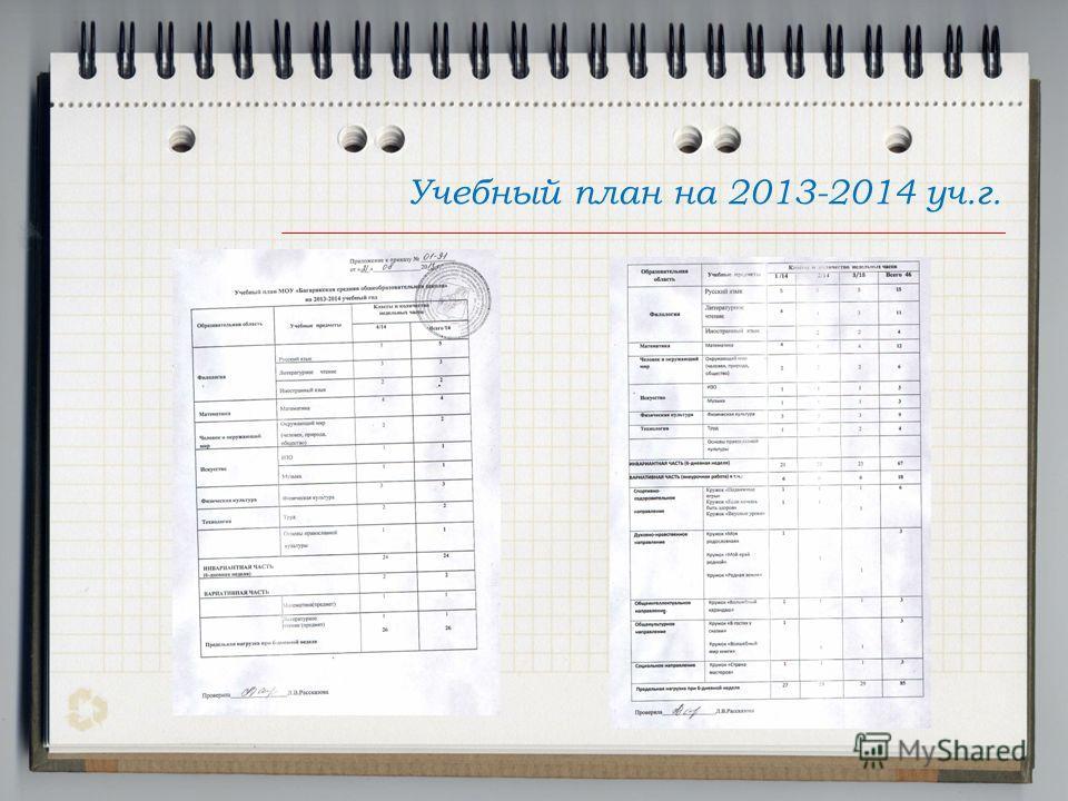 Учебный план на 2013-2014 уч.г.