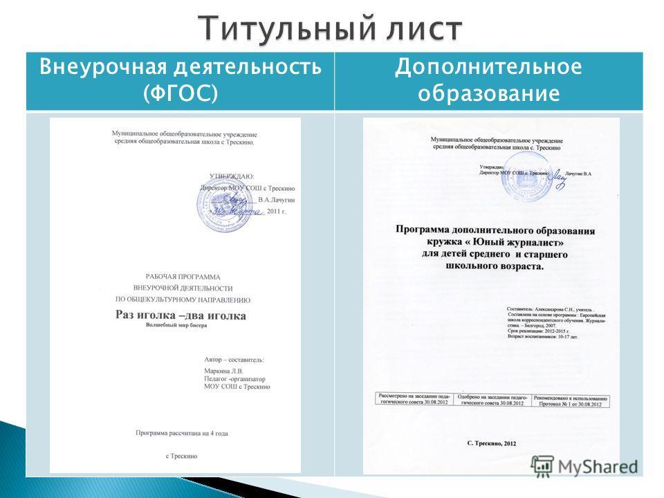 Внеурочная деятельность (ФГОС) Дополнительное образование