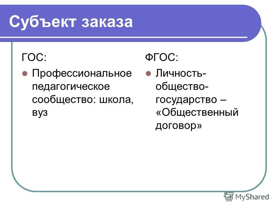 Субъект заказа ГОС: Профессиональное педагогическое сообщество: школа, вуз ФГОС: Личность- общество- государство – «Общественный договор»