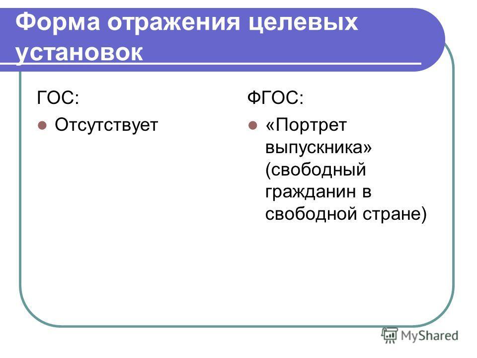 Форма отражения целевых установок ГОС: Отсутствует ФГОС: «Портрет выпускника» (свободный гражданин в свободной стране)