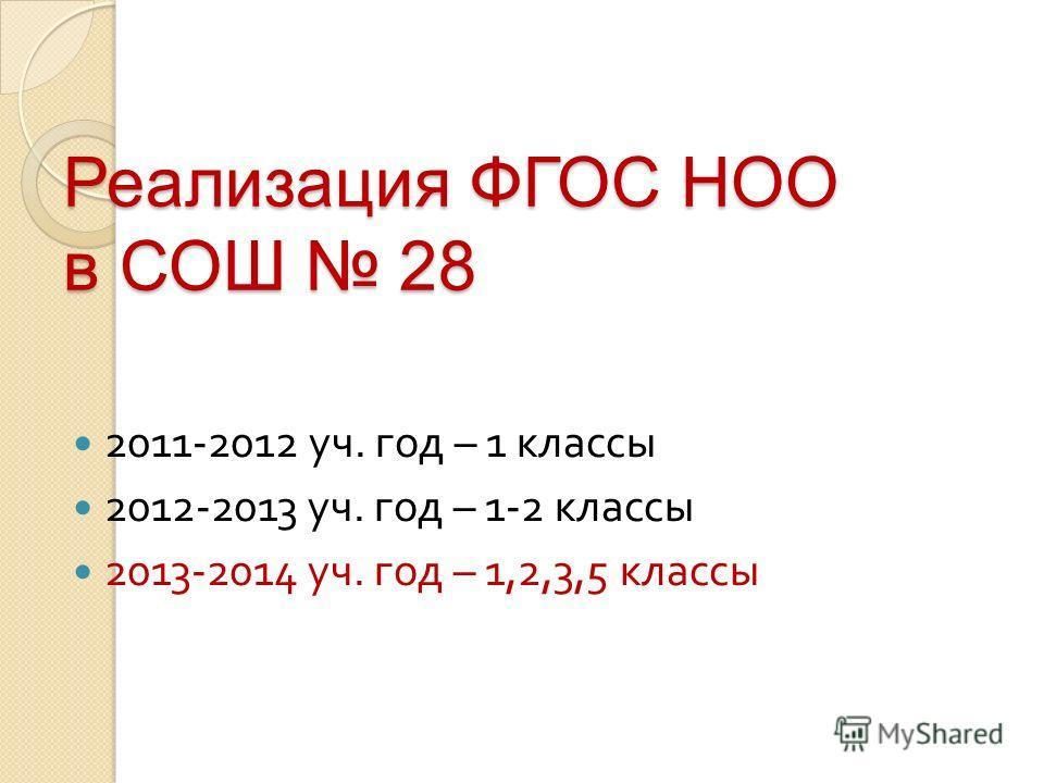 Реализация ФГОС НОО в СОШ 28 2011-2012 уч. год – 1 классы 2012-2013 уч. год – 1-2 классы 2013-2014 уч. год – 1,2,3,5 классы