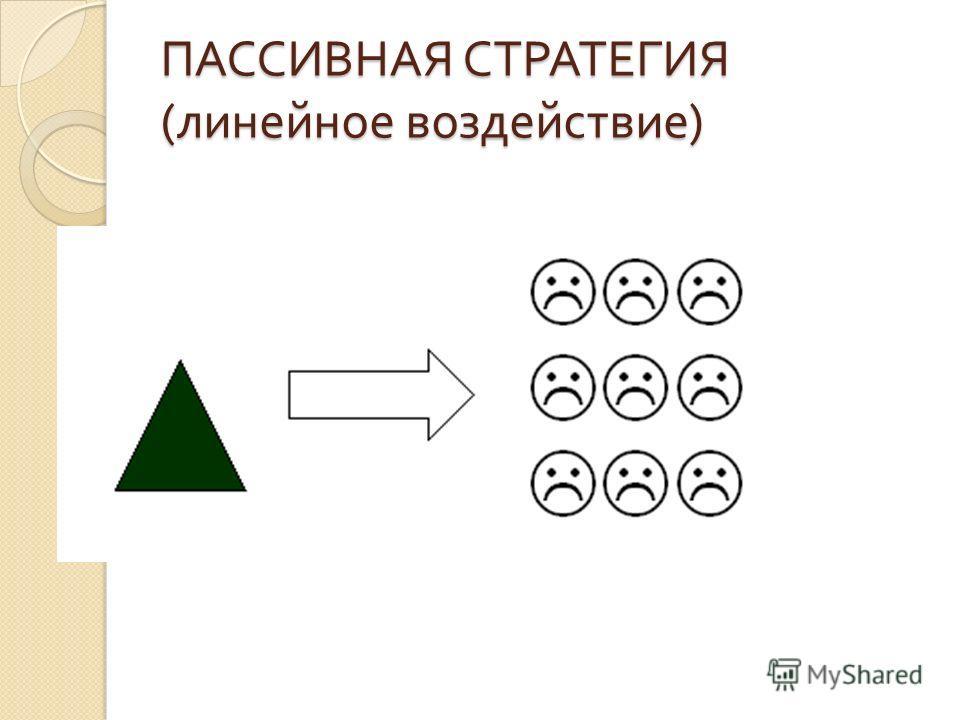 ПАССИВНАЯ СТРАТЕГИЯ ( линейное воздействие )