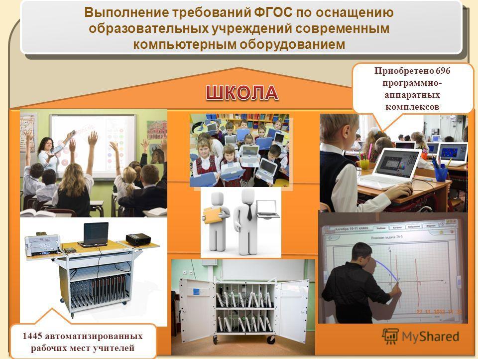 Выполнение требований ФГОС по оснащению образовательных учреждений современным компьютерным оборудованием 3 1445 автоматизированных рабочих мест учителей Приобретено 696 программно- аппаратных комплексов