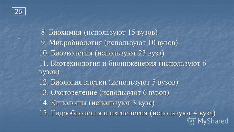 . 8. Биохимия (используют 15 вузов) 9. Микробиология (используют 10 вузов) 10. Биоэкология (используют 23 вуза) 11. Биотехнология и биоинженерия (используют 6 вузов) 12. Биология клетки (используют 5 вузов) 13. Охотоведение (используют 6 вузов) 14. К