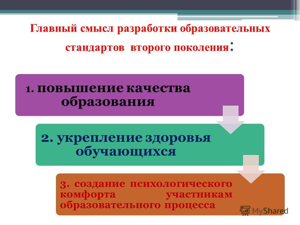 Главный смысл разработки образовательных стандартов второго поколения : 1. повышение качества образования 2. укрепление здоровья обучающихся 3. создание психологического комфорта участникам образовательного процесса
