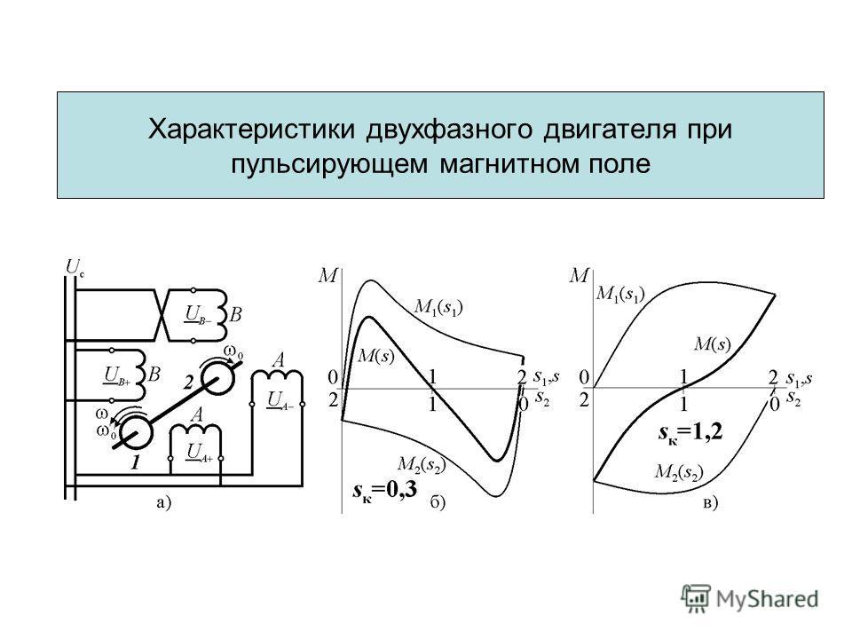 Характеристики двухфазного двигателя при пульсирующем магнитном поле