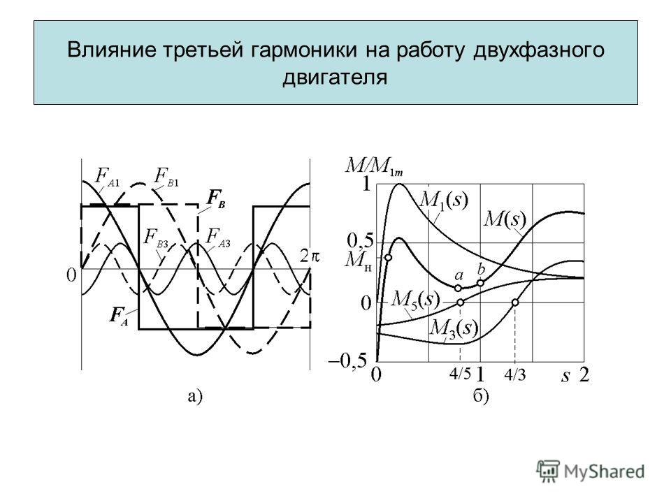 Влияние третьей гармоники на работу двухфазного двигателя