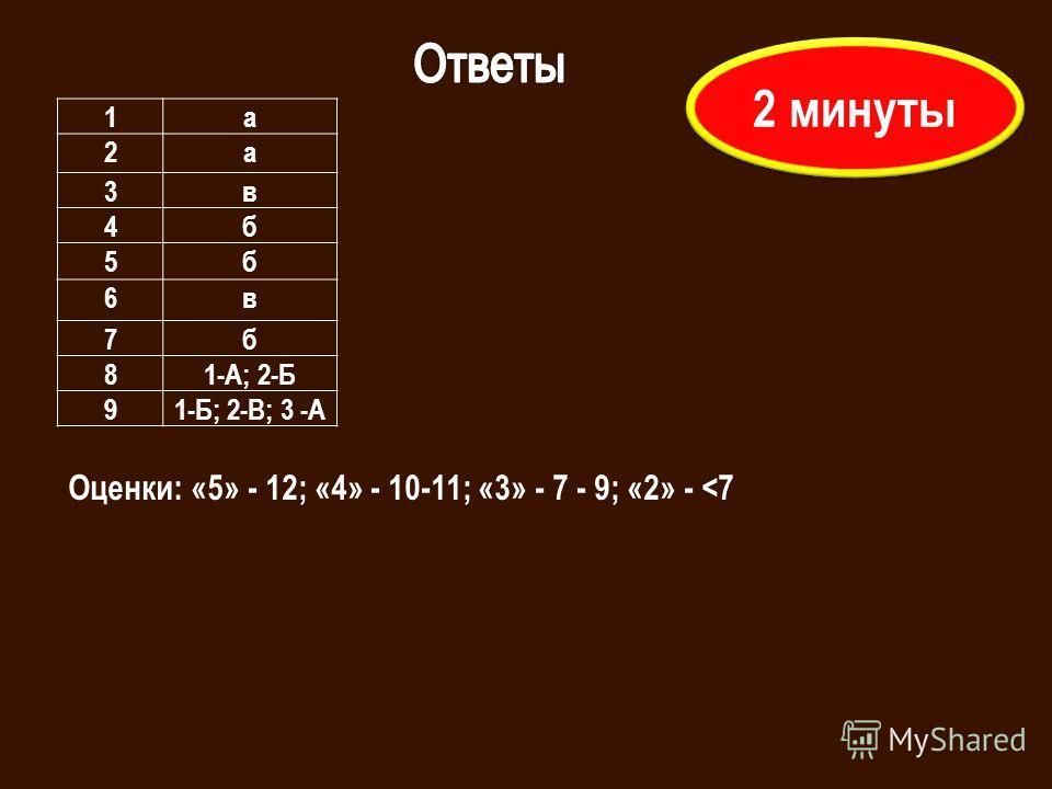 Оценки: «5» - 12; «4» - 10-11; «3» - 7 - 9; «2» -