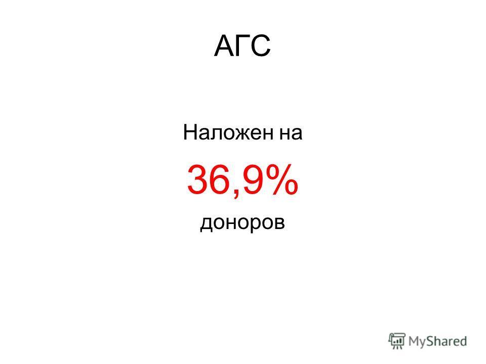АГС Наложен на 36,9% доноров