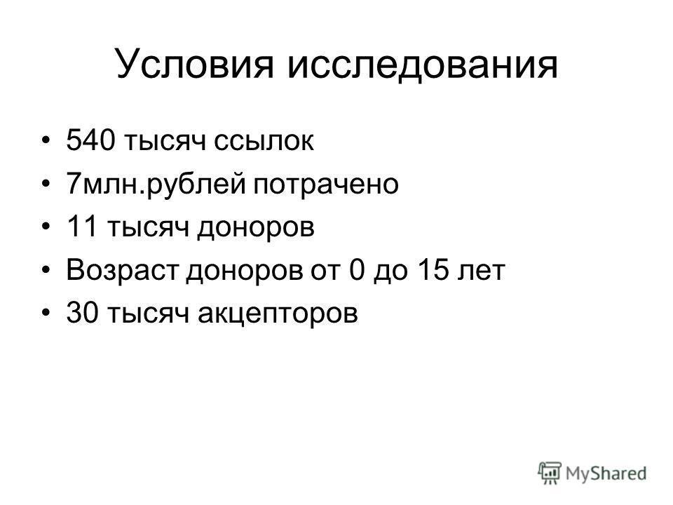 Условия исследования 540 тысяч ссылок 7 млн.рублей потрачено 11 тысяч доноров Возраст доноров от 0 до 15 лет 30 тысяч акцепторов