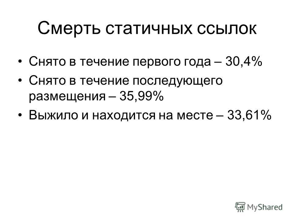 Смерть статичных ссылок Снято в течение первого года – 30,4% Снято в течение последующего размещения – 35,99% Выжило и находится на месте – 33,61%