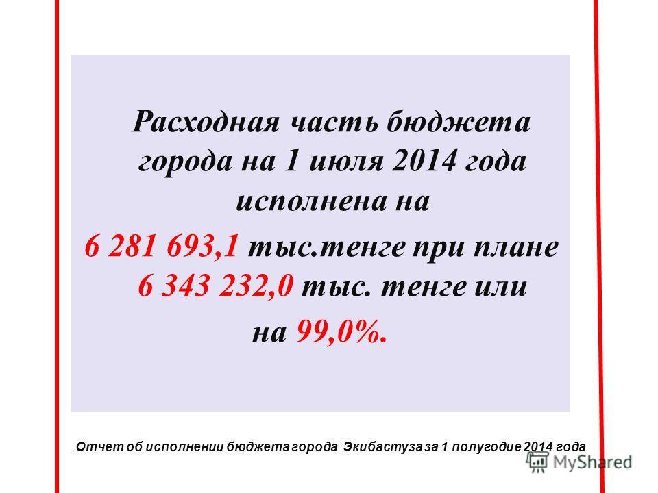 Расходная часть бюджета города на 1 июля 2014 года исполнена на 6 281 693,1 тыс.тенге при плане 6 343 232,0 тыс. тенге или на 99,0%. Отчет об исполнении бюджета города Экибастуза за 1 полугодие 2014 года