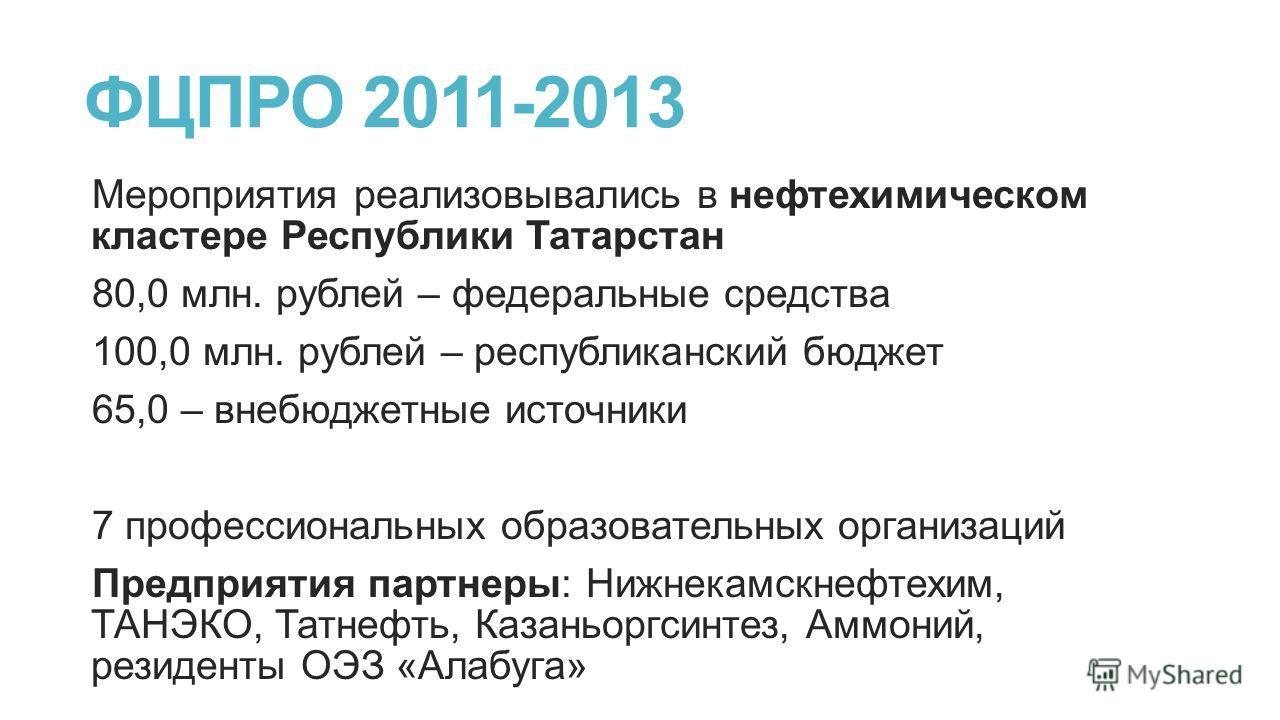 ФЦПРО 2011-2013 Мероприятия реализовывались в нефтехимическом кластере Республики Татарстан 80,0 млн. рублей – федеральные средства 100,0 млн. рублей – республиканский бюджет 65,0 – внебюджетные источники 7 профессиональных образовательных организаци