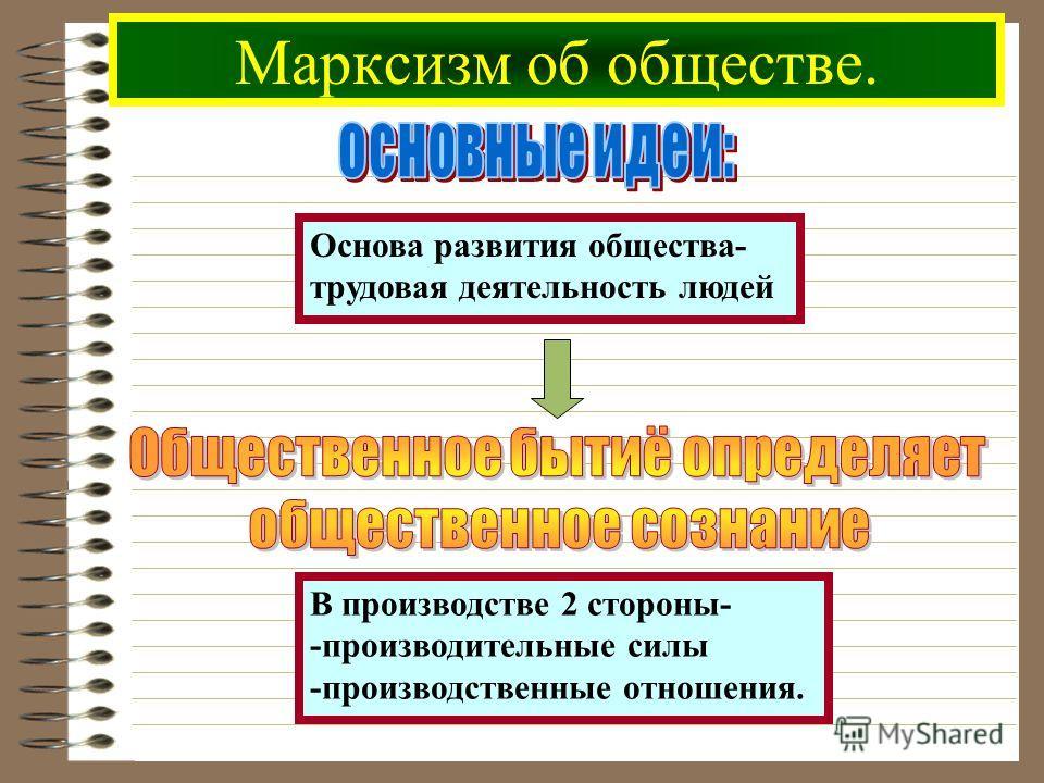 Марксизм об обществе. Основа развития общества- трудовая деятельность людей В производстве 2 стороны- -производительные силы -производственные отношения.