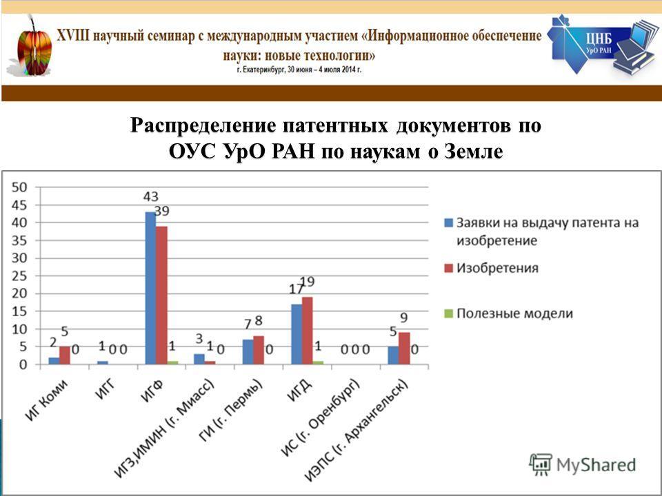 Распределение патентных документов по ОУС УрО РАН по наукам о Земле