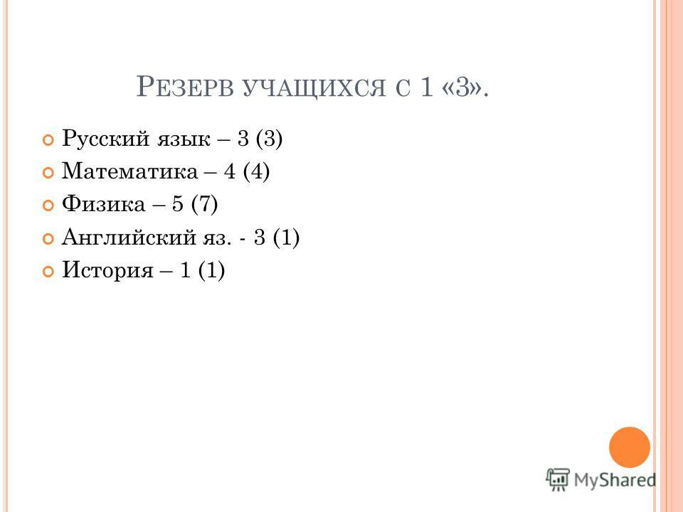 Р ЕЗЕРВ УЧАЩИХСЯ С 1 «3». Русский язык – 3 (3) Математика – 4 (4) Физика – 5 (7) Английский яз. - 3 (1) История – 1 (1)